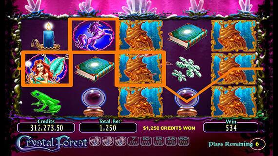 kinds of slots
